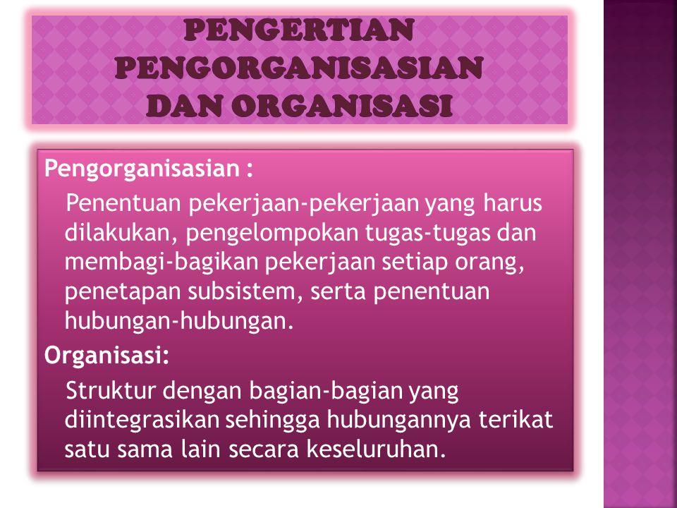 Pengorganisasian : Penentuan pekerjaan-pekerjaan yang harus dilakukan, pengelompokan tugas-tugas dan membagi-bagikan pekerjaan setiap orang, penetapan subsistem, serta penentuan hubungan-hubungan.