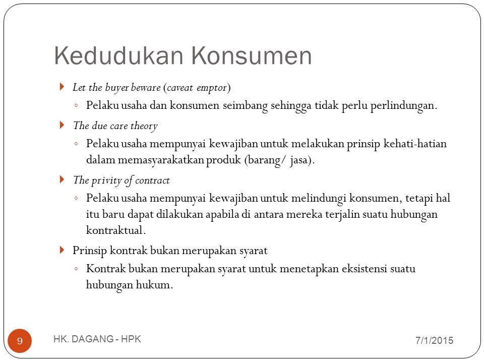 Hak Konsumen Empat Hak Dasar Konsumen (John F.Kennedy) 7/1/2015 HK.