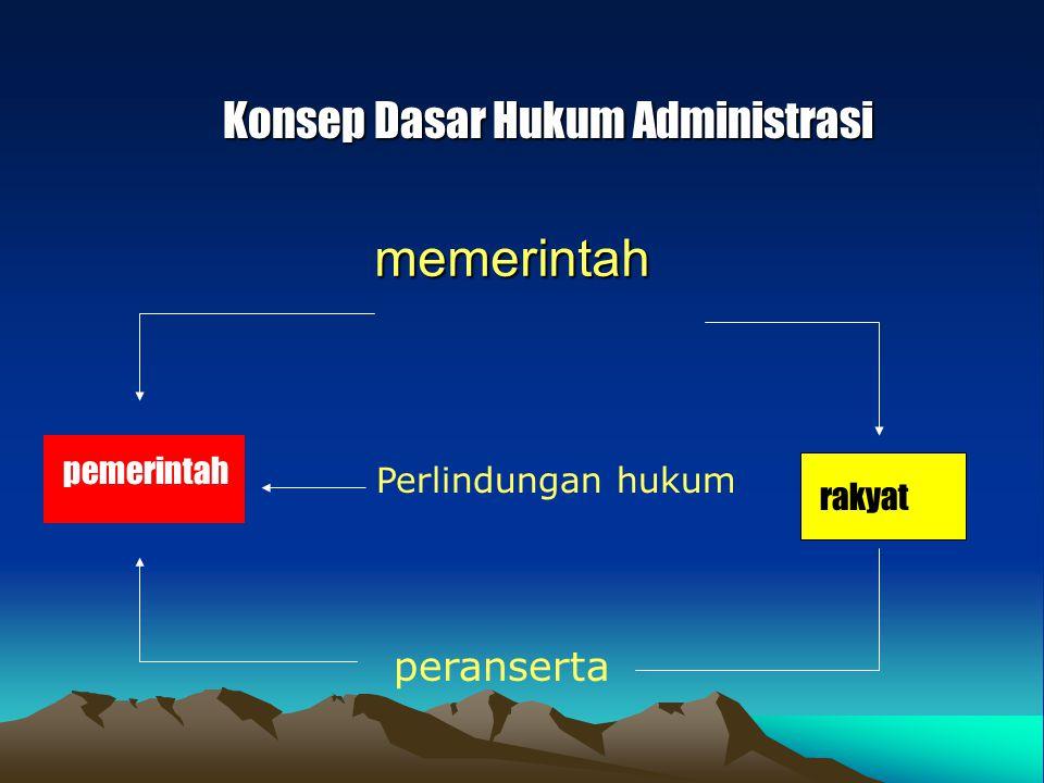 memerintah Konsep Dasar Hukum Administrasi Perlindungan hukum peranserta rakyat pemerintah