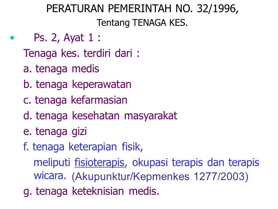 Perlindungan Hukum Nakes. Ps.53, UU 23/1992, Ayat 1 : Tenaga kes. berhak memperoleh perlindungan hukum dlm. melaksanakan tugas sesuai profesinya. Ayat