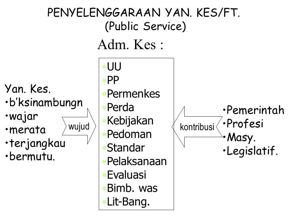 PENYELENGGARAAN YAN.KES/FT. (Public Service) Adm.