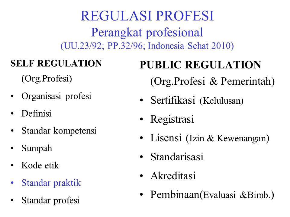 REGULASI PROFESI Perangkat profesional (UU.23/92; PP.32/96; Indonesia Sehat 2010) SELF REGULATION (Org.Profesi) Organisasi profesi Definisi Standar kompetensi Sumpah Kode etik Standar praktik Standar profesi PUBLIC REGULATION (Org.Profesi & Pemerintah) Sertifikasi (Kelulusan) Registrasi Lisensi ( Izin & Kewenangan ) Standarisasi Akreditasi Pembinaan( Evaluasi &Bimb.