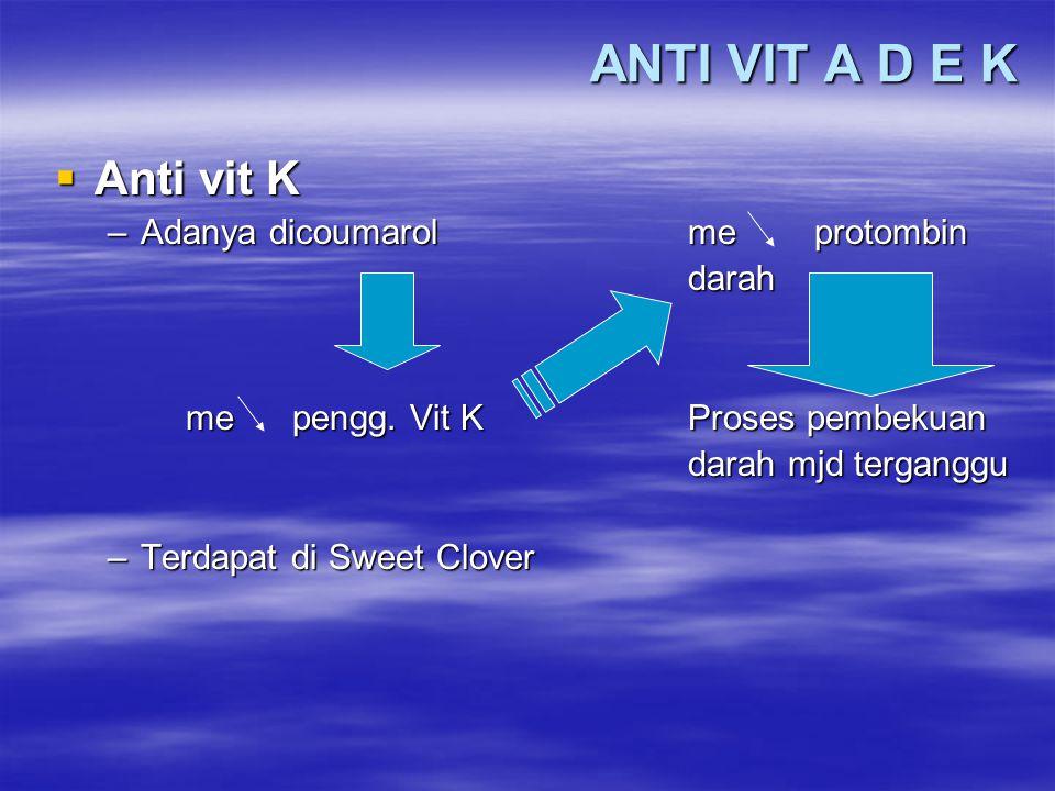 ANTI VIT A D E K  Anti vit A –Menurunkan jumlah vit A & karoten dlm plasma darah –Dapat dirusak dg pemanasan /autoclaving dg tekanan atmosfer selama