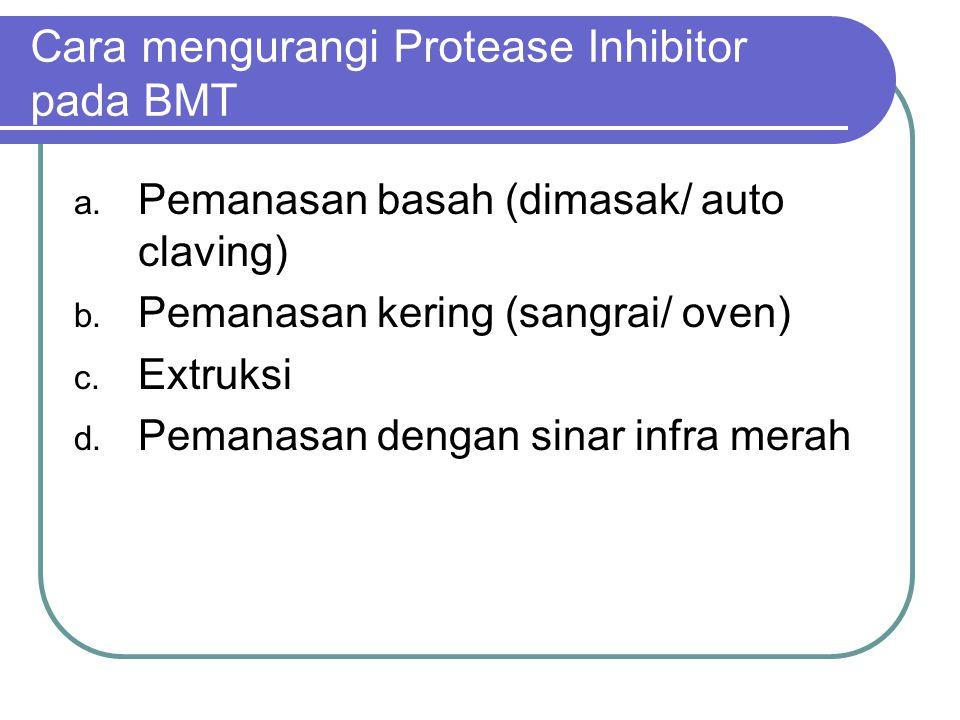 PROTEASE INHIBITOR Pada ayam menyebabkan pembesaran (hipermetropi) pankreas akibat AA endogenous banyak hilang. Pada ayam menyebabkan pembesaran (hipe