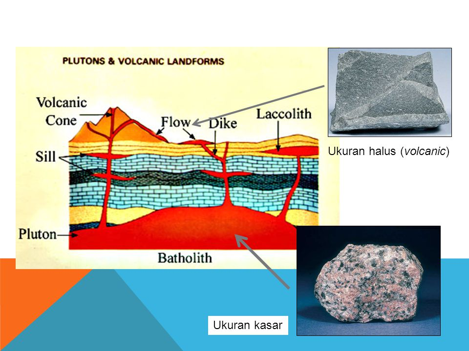 Ukuran halus (volcanic) Ukuran kasar