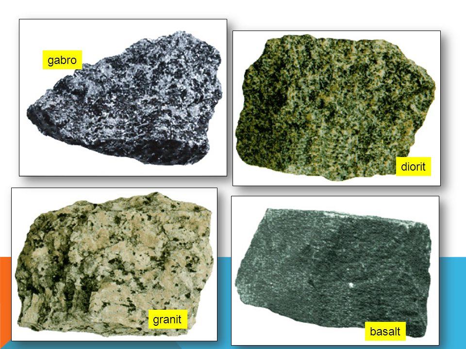 granit gabro diorit basalt