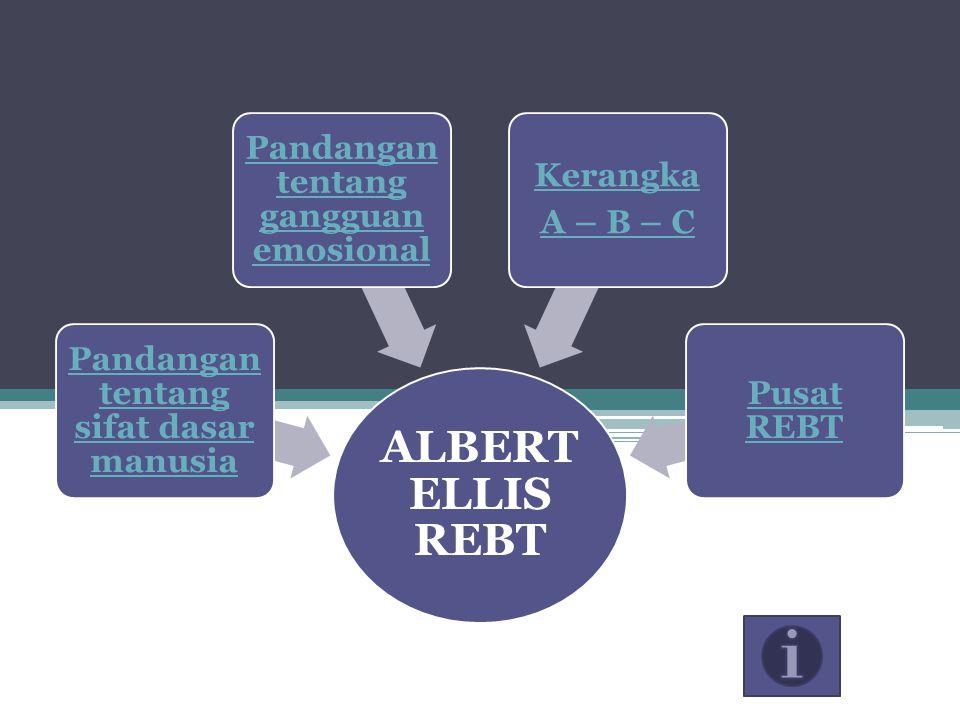 ALBERT ELLIS REBT Pandangan tentang sifat dasar manusia Pandangan tentang gangguan emosional Kerangka A – B – C Pusat REBT