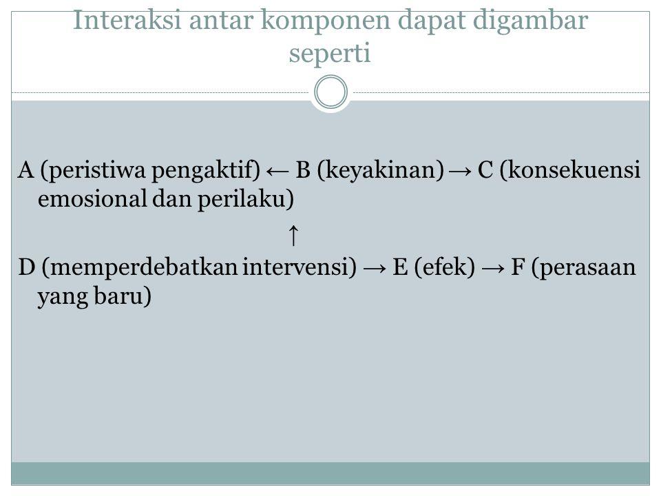 Interaksi antar komponen dapat digambar seperti A (peristiwa pengaktif) ← B (keyakinan) → C (konsekuensi emosional dan perilaku) ↑ D (memperdebatkan intervensi) → E (efek) → F (perasaan yang baru)