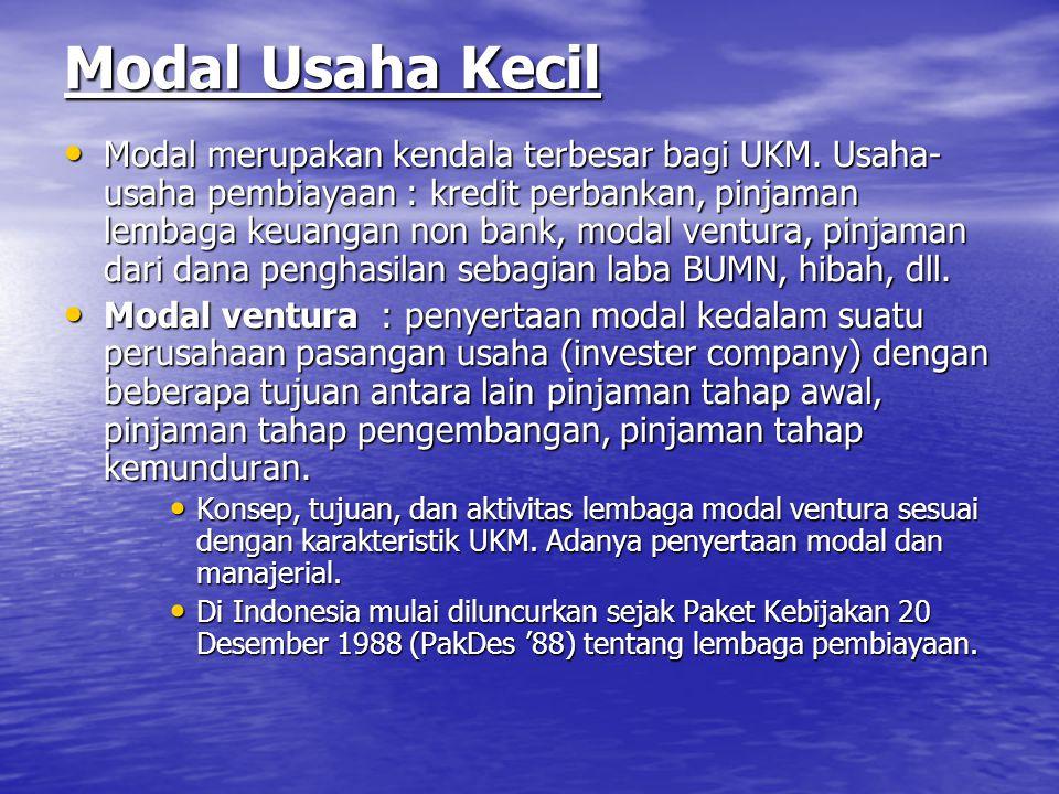 Modal Usaha Kecil Modal merupakan kendala terbesar bagi UKM.