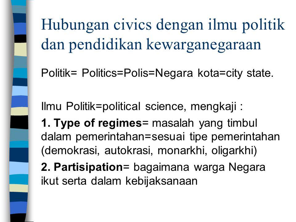 Hubungan civics dengan ilmu politik dan pendidikan kewarganegaraan Politik= Politics=Polis=Negara kota=city state. Ilmu Politik=political science, men