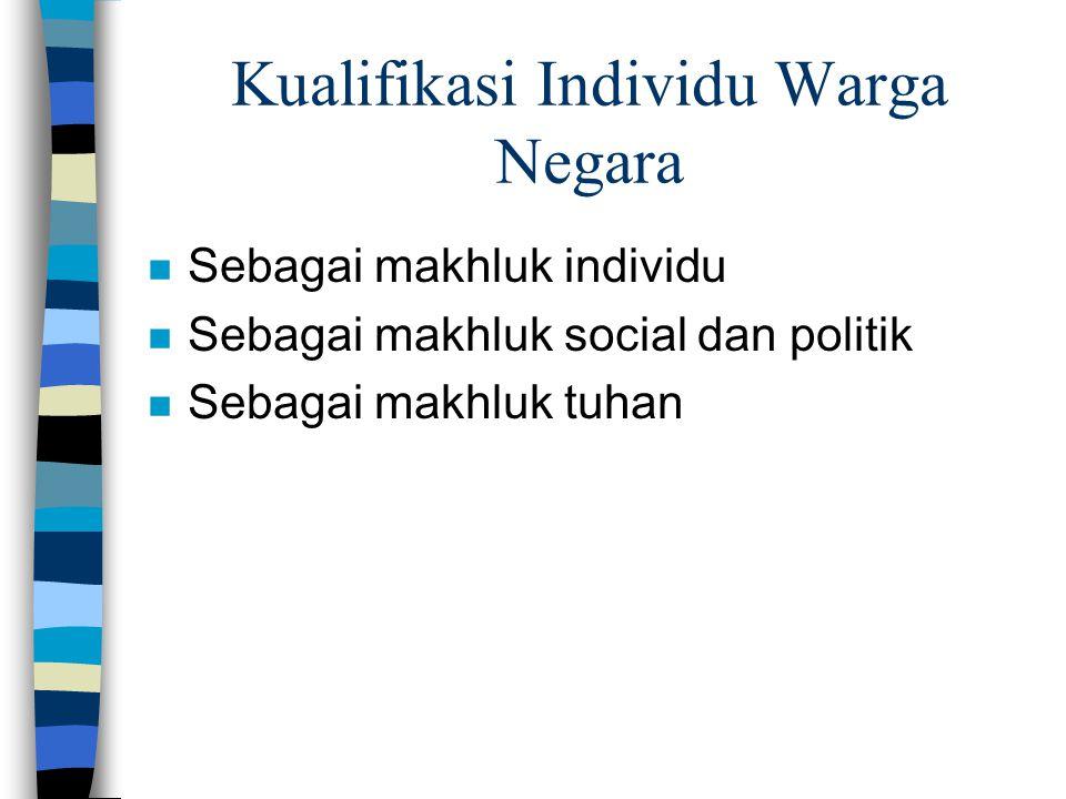 Kualifikasi Individu Warga Negara n Sebagai makhluk individu n Sebagai makhluk social dan politik n Sebagai makhluk tuhan