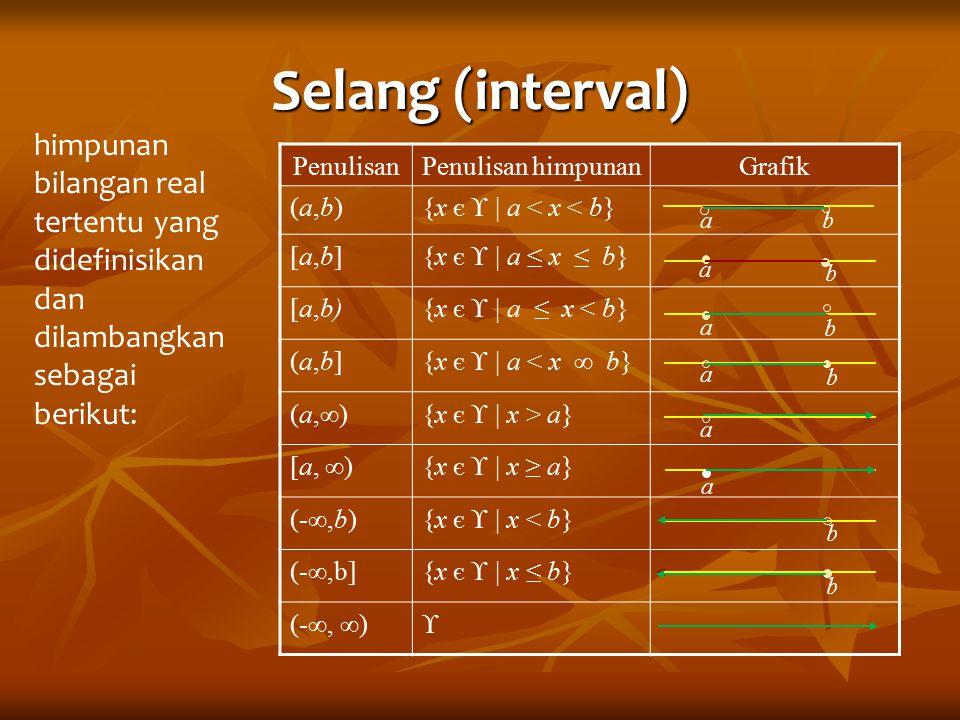 Selang (interval) PenulisanPenulisan himpunanGrafik (a,b)(a,b) {x є  | a < x < b} [a,b][a,b] {x є  | a ≤ x ≤ b} [a,b) {x є  | a ≤ x < b} (a,b](a,b]