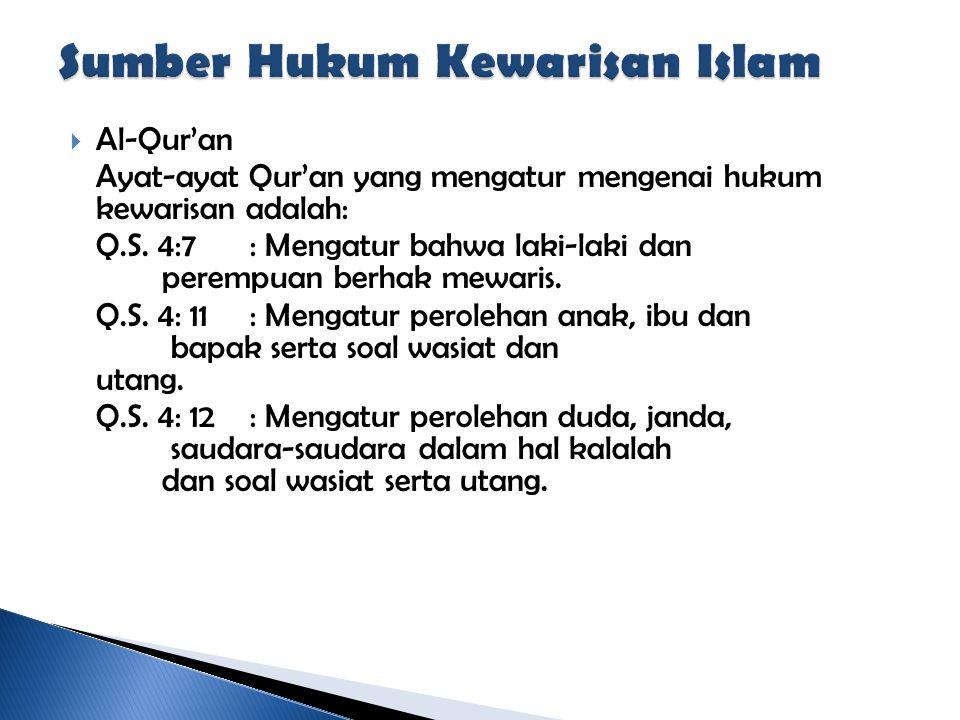  Al-Qur'an Ayat-ayat Qur'an yang mengatur mengenai hukum kewarisan adalah: Q.S. 4:7: Mengatur bahwa laki-laki dan perempuan berhak mewaris. Q.S. 4: 1