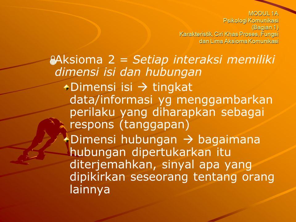 MODUL 1A Psikologi Komunikasi (Bagian 1) Karakteristik, Ciri Khas Proses, Fungsi dan Lima Aksioma Komunikasi   Aksioma 2 = Setiap interaksi memiliki