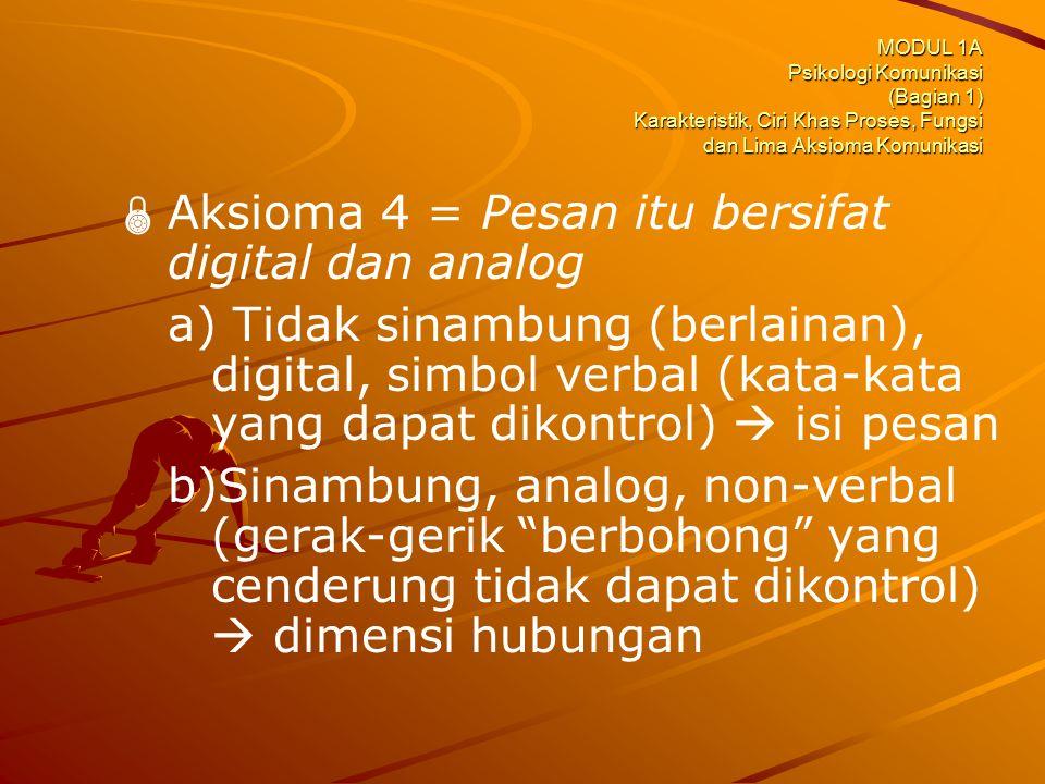 MODUL 1A Psikologi Komunikasi (Bagian 1) Karakteristik, Ciri Khas Proses, Fungsi dan Lima Aksioma Komunikasi   Aksioma 4 = Pesan itu bersifat digita