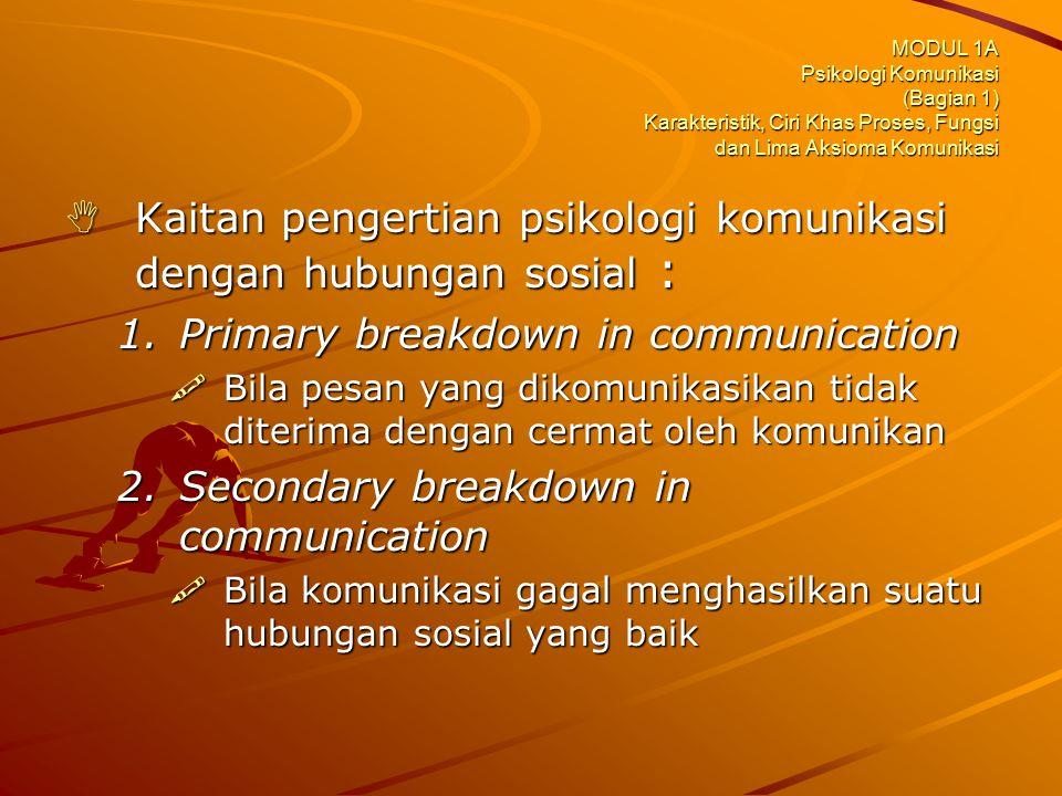 MODUL 1A Psikologi Komunikasi (Bagian 1) Karakteristik, Ciri Khas Proses, Fungsi dan Lima Aksioma Komunikasi  Kaitan pengertian psikologi komunikasi