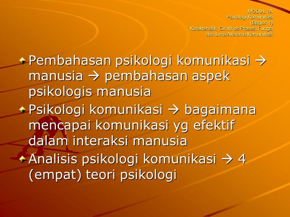 MODUL 1A Psikologi Komunikasi (Bagian 1) Karakteristik, Ciri Khas Proses, Fungsi dan Lima Aksioma Komunikasi Pembahasan psikologi komunikasi  manusia