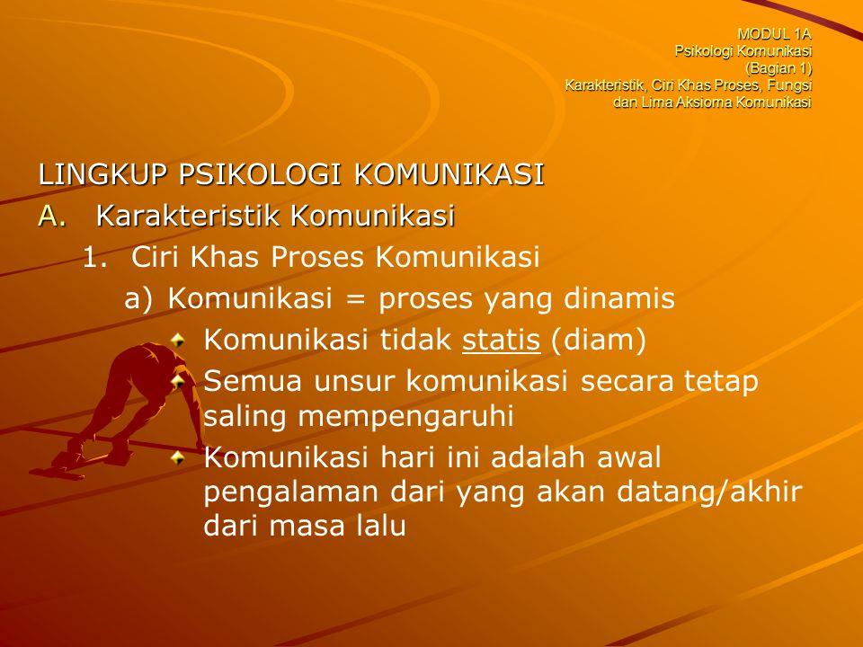 LINGKUP PSIKOLOGI KOMUNIKASI A.Karakteristik Komunikasi 1. 1.Ciri Khas Proses Komunikasi a) a)Komunikasi = proses yang dinamis Komunikasi tidak statis