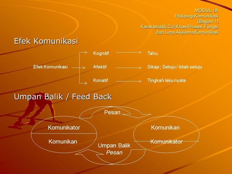 MODUL 1A Psikologi Komunikasi (Bagian 1) Karakteristik, Ciri Khas Proses, Fungsi dan Lima Aksioma Komunikasi Efek Komunikasi Umpan Balik / Feed Back E