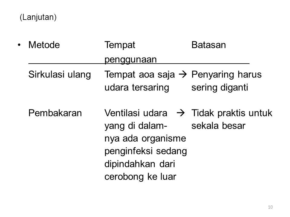(Lanjutan) MetodeTempatBatasan penggunaan Sirkulasi ulangTempat aoa saja  Penyaring harus udara tersaringsering diganti PembakaranVentilasi udara  Tidak praktis untuk yang di dalam-sekala besar nya ada organisme penginfeksi sedang dipindahkan dari cerobong ke luar 10
