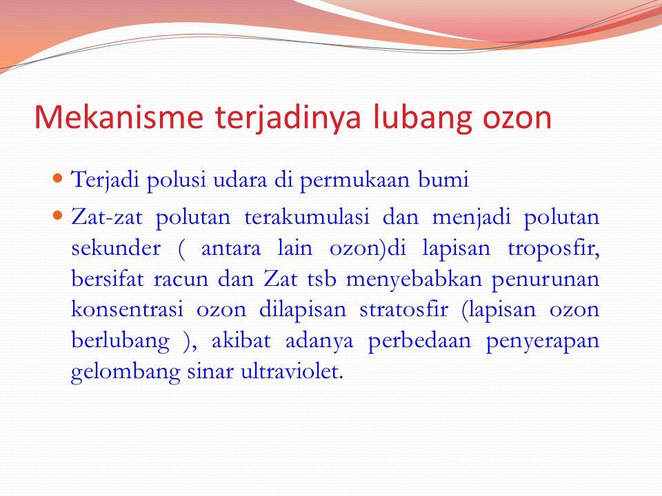 Mekanisme terjadinya lubang ozon Terjadi polusi udara di permukaan bumi Zat-zat polutan terakumulasi dan menjadi polutan sekunder ( antara lain ozon)di lapisan troposfir, bersifat racun dan Zat tsb menyebabkan penurunan konsentrasi ozon dilapisan stratosfir (lapisan ozon berlubang ), akibat adanya perbedaan penyerapan gelombang sinar ultraviolet.