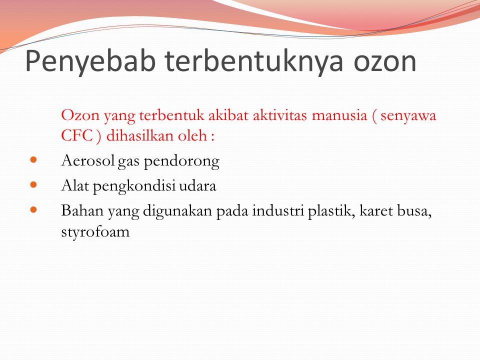 Penyebab terbentuknya ozon Ozon yang terbentuk akibat aktivitas manusia ( senyawa CFC ) dihasilkan oleh : Aerosol gas pendorong Alat pengkondisi udara