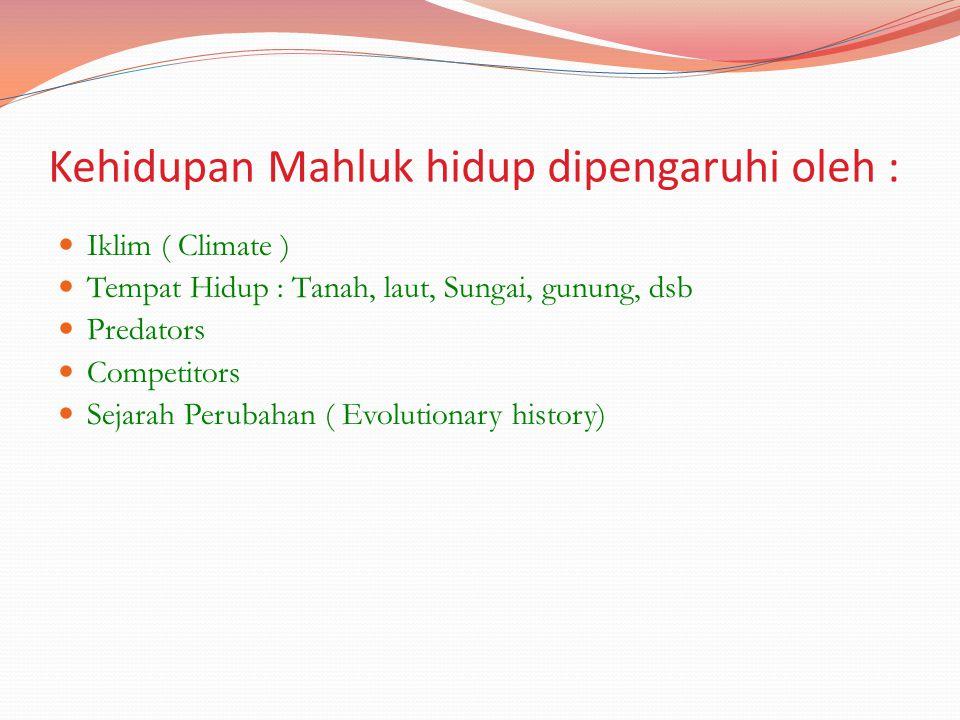 Kehidupan Mahluk hidup dipengaruhi oleh : Iklim ( Climate ) Tempat Hidup : Tanah, laut, Sungai, gunung, dsb Predators Competitors Sejarah Perubahan ( Evolutionary history)