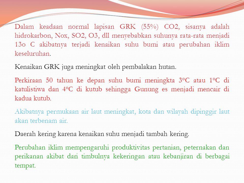 Dalam keadaan normal lapisan GRK (55%) CO2, sisanya adalah hidrokarbon, Nox, SO2, O3, dll menyebabkan suhunya rata-rata menjadi 13o C akibatnya terjad
