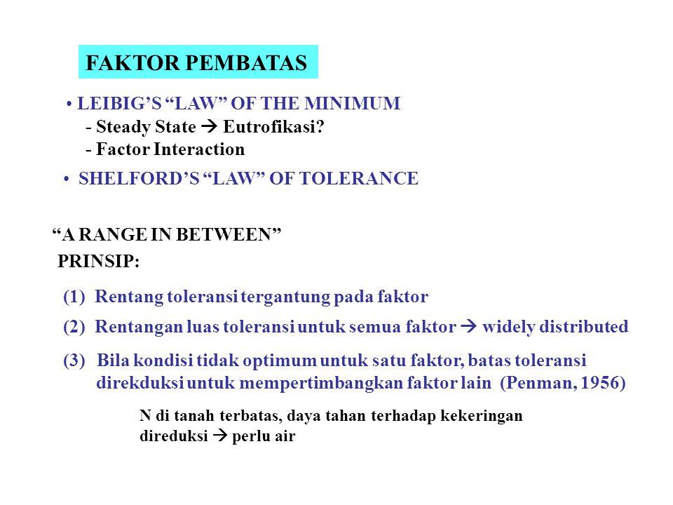 FAKTOR PEMBATAS LEIBIG'S LAW OF THE MINIMUM - Steady State  Eutrofikasi.