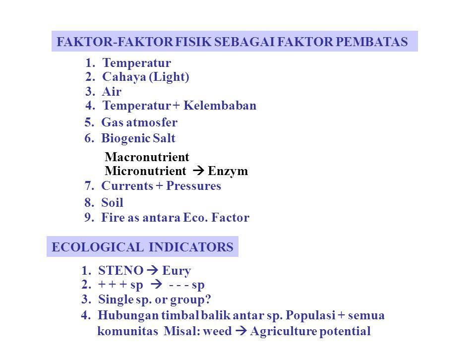 FAKTOR-FAKTOR FISIK SEBAGAI FAKTOR PEMBATAS 1.Temperatur 2.