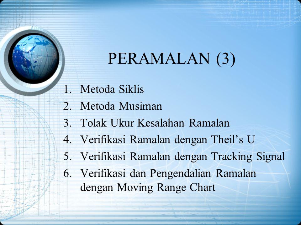 PERAMALAN (3) 1.Metoda Siklis 2.Metoda Musiman 3.Tolak Ukur Kesalahan Ramalan 4.Verifikasi Ramalan dengan Theil's U 5.Verifikasi Ramalan dengan Tracki