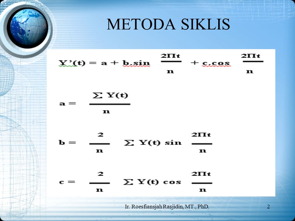 Ir. Roesfiansjah Rasjidin, MT., PhD.2 METODA SIKLIS