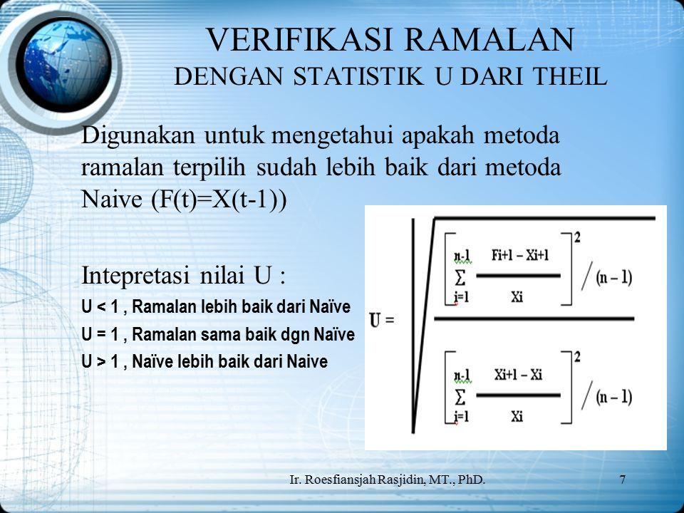 Ir. Roesfiansjah Rasjidin, MT., PhD.7 VERIFIKASI RAMALAN DENGAN STATISTIK U DARI THEIL Digunakan untuk mengetahui apakah metoda ramalan terpilih sudah