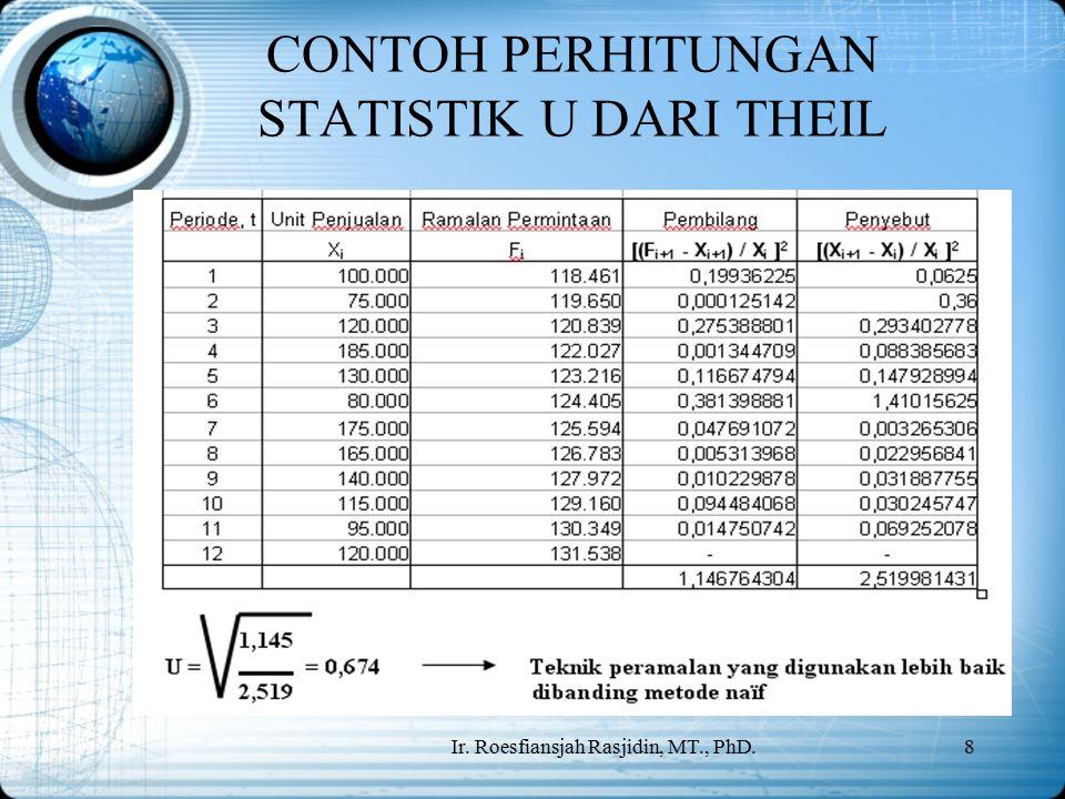 Ir. Roesfiansjah Rasjidin, MT., PhD.8 CONTOH PERHITUNGAN STATISTIK U DARI THEIL