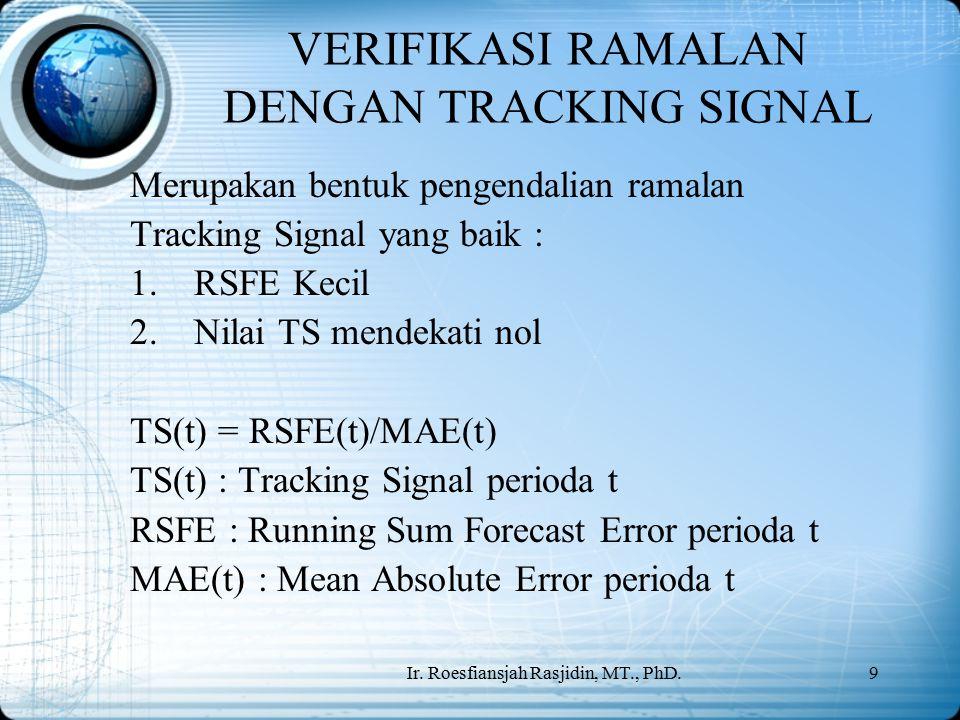 Ir. Roesfiansjah Rasjidin, MT., PhD.9 VERIFIKASI RAMALAN DENGAN TRACKING SIGNAL Merupakan bentuk pengendalian ramalan Tracking Signal yang baik : 1.RS