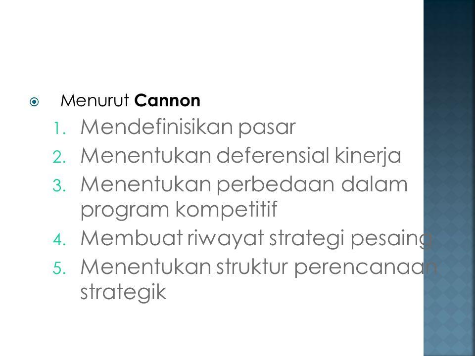  Menurut Cannon 1. Mendefinisikan pasar 2. Menentukan deferensial kinerja 3. Menentukan perbedaan dalam program kompetitif 4. Membuat riwayat strateg
