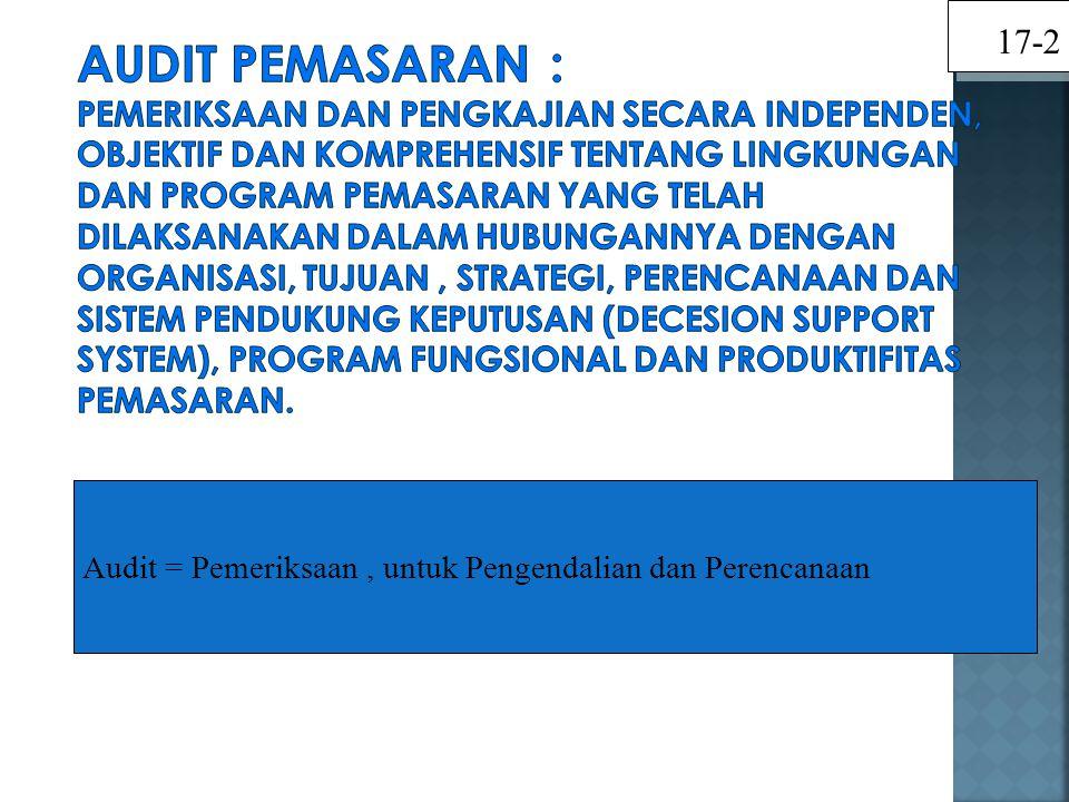 Audit = Pemeriksaan, untuk Pengendalian dan Perencanaan 17-2