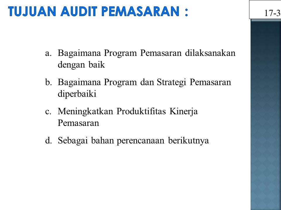 a.Bagaimana Program Pemasaran dilaksanakan dengan baik b.Bagaimana Program dan Strategi Pemasaran diperbaiki c.Meningkatkan Produktifitas Kinerja Pema