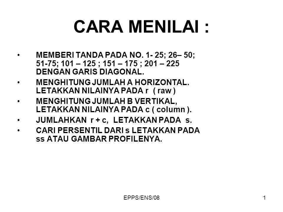 EPPS/ENS/081 CARA MENILAI : MEMBERI TANDA PADA NO. 1- 25; 26– 50; 51-75; 101 – 125 ; 151 – 175 ; 201 – 225 DENGAN GARIS DIAGONAL. MENGHITUNG JUMLAH A
