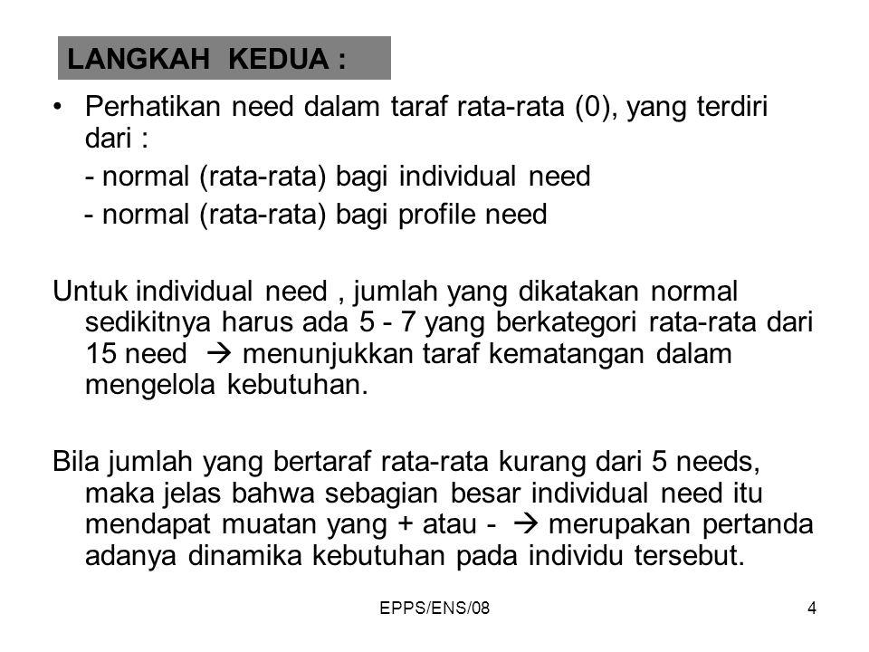 EPPS/ENS/084 Perhatikan need dalam taraf rata-rata (0), yang terdiri dari : - normal (rata-rata) bagi individual need - normal (rata-rata) bagi profil