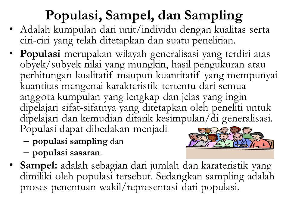 Populasi, Sampel, dan Sampling Adalah kumpulan dari unit/individu dengan kualitas serta ciri-ciri yang telah ditetapkan dan suatu penelitian. Populasi