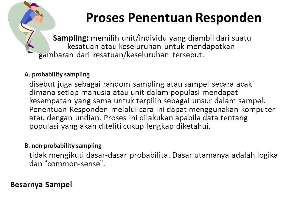 Proses Penentuan Responden Sampling: memilih unit/individu yang diambil dari suatu kesatuan atau keseluruhan untuk mendapatkan gambaran dari kesatuan/