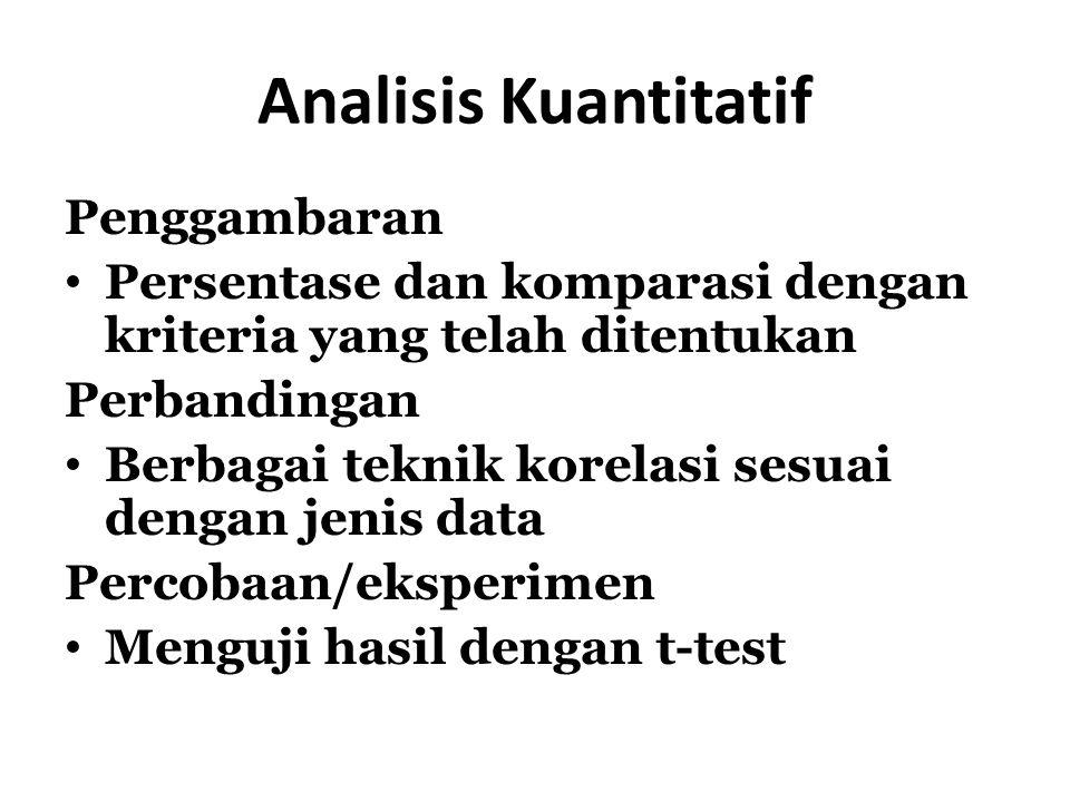 Analisis Kuantitatif Penggambaran Persentase dan komparasi dengan kriteria yang telah ditentukan Perbandingan Berbagai teknik korelasi sesuai dengan j