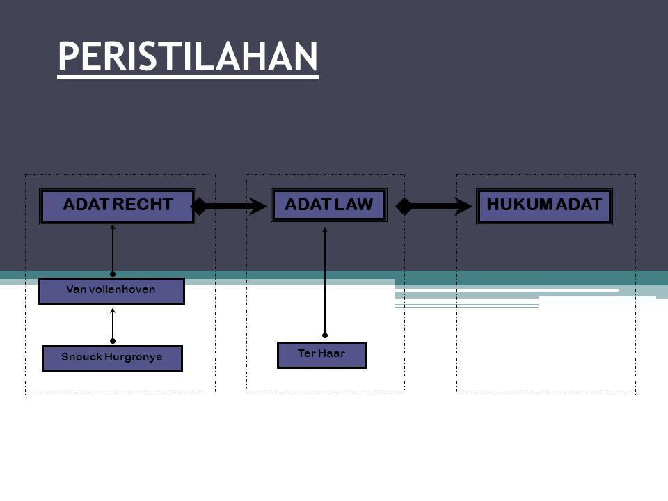 L.Pospisil (suku Kapauku Irian Jaya) untuk membedakan adat dengan hukum adat: 1.