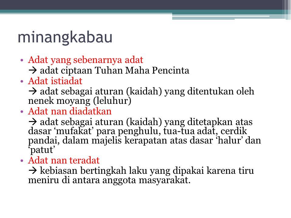 minangkabau Adat yang sebenarnya adat  adat ciptaan Tuhan Maha Pencinta Adat istiadat  adat sebagai aturan (kaidah) yang ditentukan oleh nenek moyan