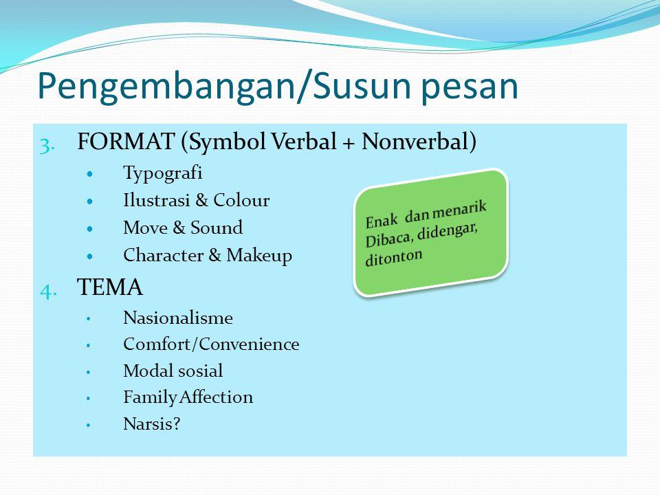 3. FORMAT (Symbol Verbal + Nonverbal) Typografi Ilustrasi & Colour Move & Sound Character & Makeup 4. TEMA Nasionalisme Comfort/Convenience Modal sosi