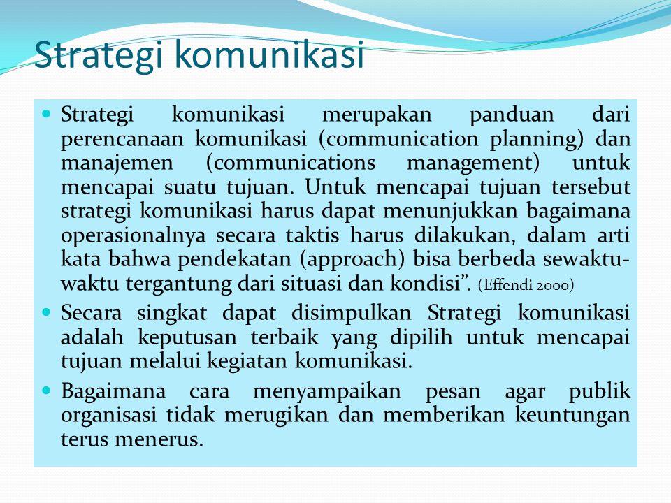 Strategi komunikasi Strategi komunikasi merupakan panduan dari perencanaan komunikasi (communication planning) dan manajemen (communications managemen