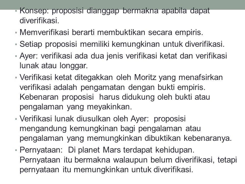 Konsep: proposisi dianggap bermakna apabila dapat diverifikasi.