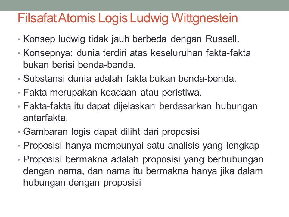 Filsafat Atomis Logis Ludwig Wittgnestein Konsep ludwig tidak jauh berbeda dengan Russell.