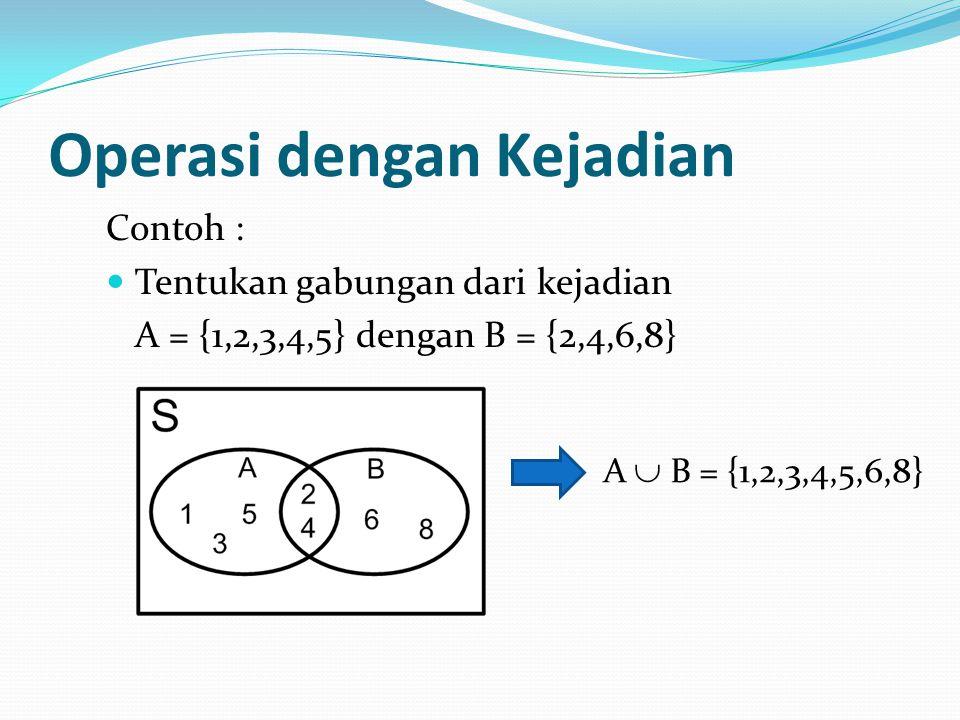Operasi dengan Kejadian Contoh : Tentukan gabungan dari kejadian A = {1,2,3,4,5} dengan B = {2,4,6,8} A  B = {1,2,3,4,5,6,8}